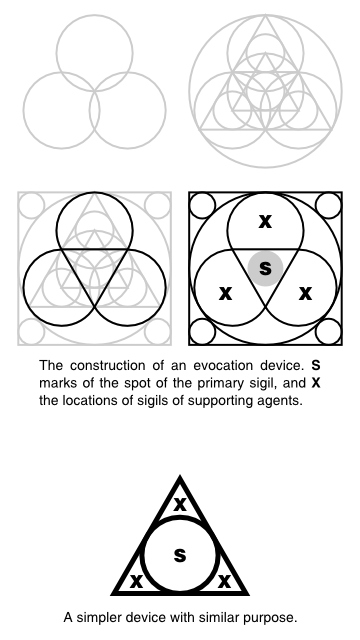 Evocation Devices